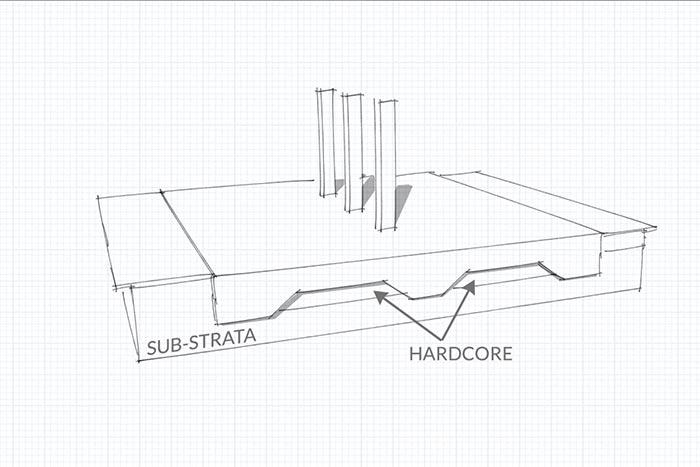 Blanket Raft Design